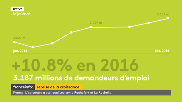 franceinfo-infographie-1